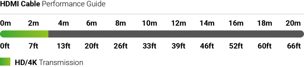 Wyrestorm Converter & Adapter EXP-CON-H2-DD (7)