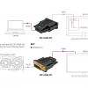 Wyrestorm Converter & Adapter EXP-HDMI-DVI (3)