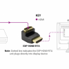 Wyrestorm Converter & Adapter EXP-HDMI-RTA (3)