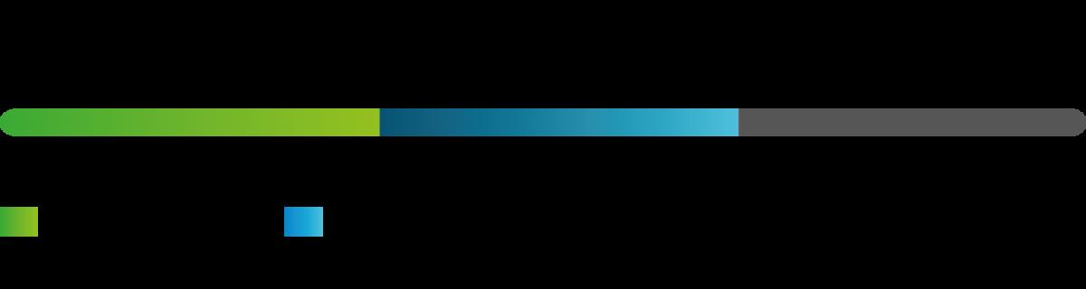 Wyrestorm-HDMI Martix-MX-0808-KIT (15)