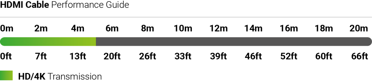 Wyrestorm Splitter EXP-SP-0104-H2 (9)